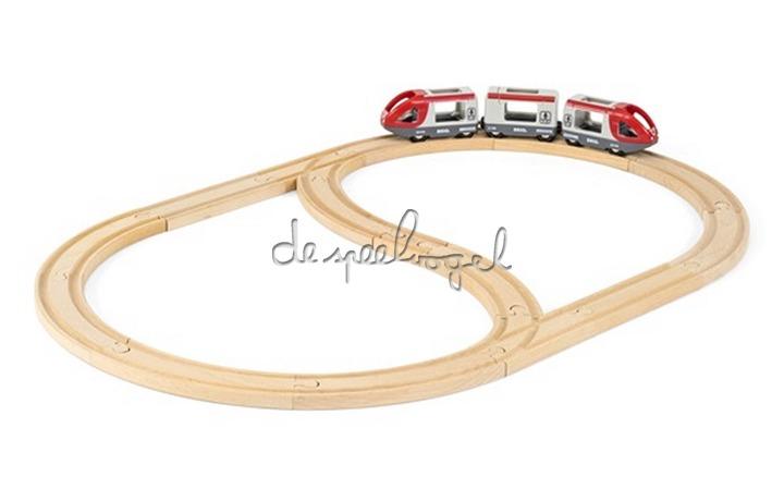 33394 Starterskit 13 rails